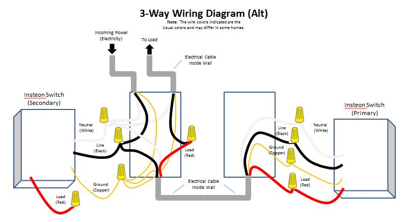 3 Way Wiring Circuit - Free Vehicle Wiring Diagrams •