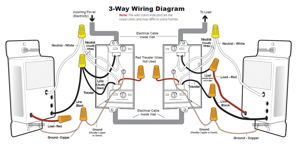 Insteon 3Way Switch Alternate Wiring Bitheads Blog